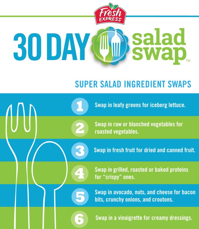 Fresh Express Super Salad Ingredients