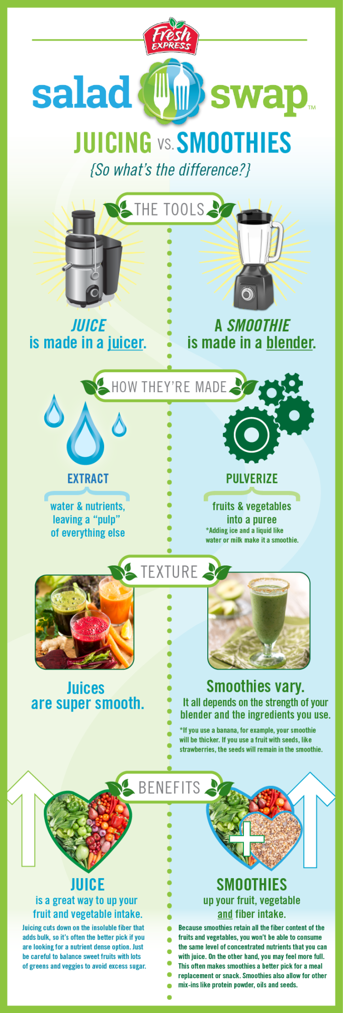 FE_Juicing v Smoothies_INFOGRAPHIC_rev logo
